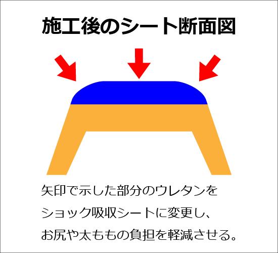 ショック吸収シートを挿入して負担を軽減させる-01