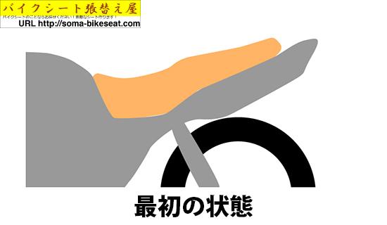 隙間を埋めるのシート加工1